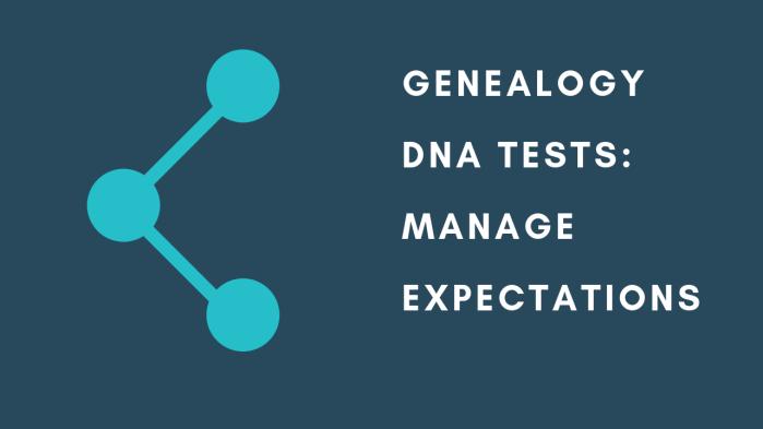 Genealogy DNA Tests Explained